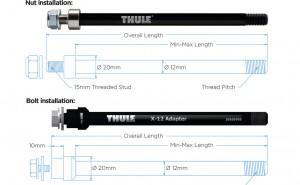 Achsadapter Thule Maxle Trek M12x1,75 - Pulsschlag Bike+Sport